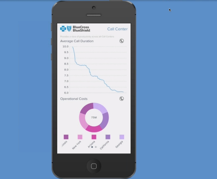 Salesforce.com's Wave on an iPhone.