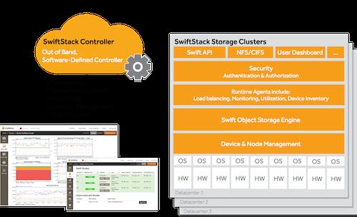 SwiftStack architecture