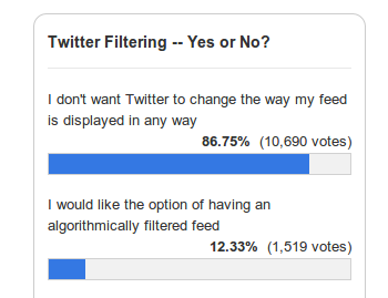 Twitter filter survey