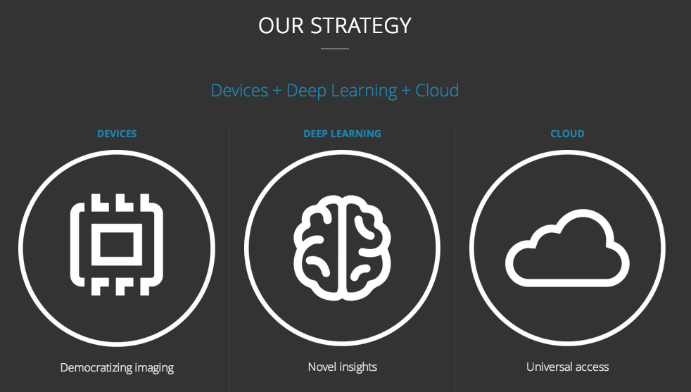 Applications are driving investment in deep learning startups