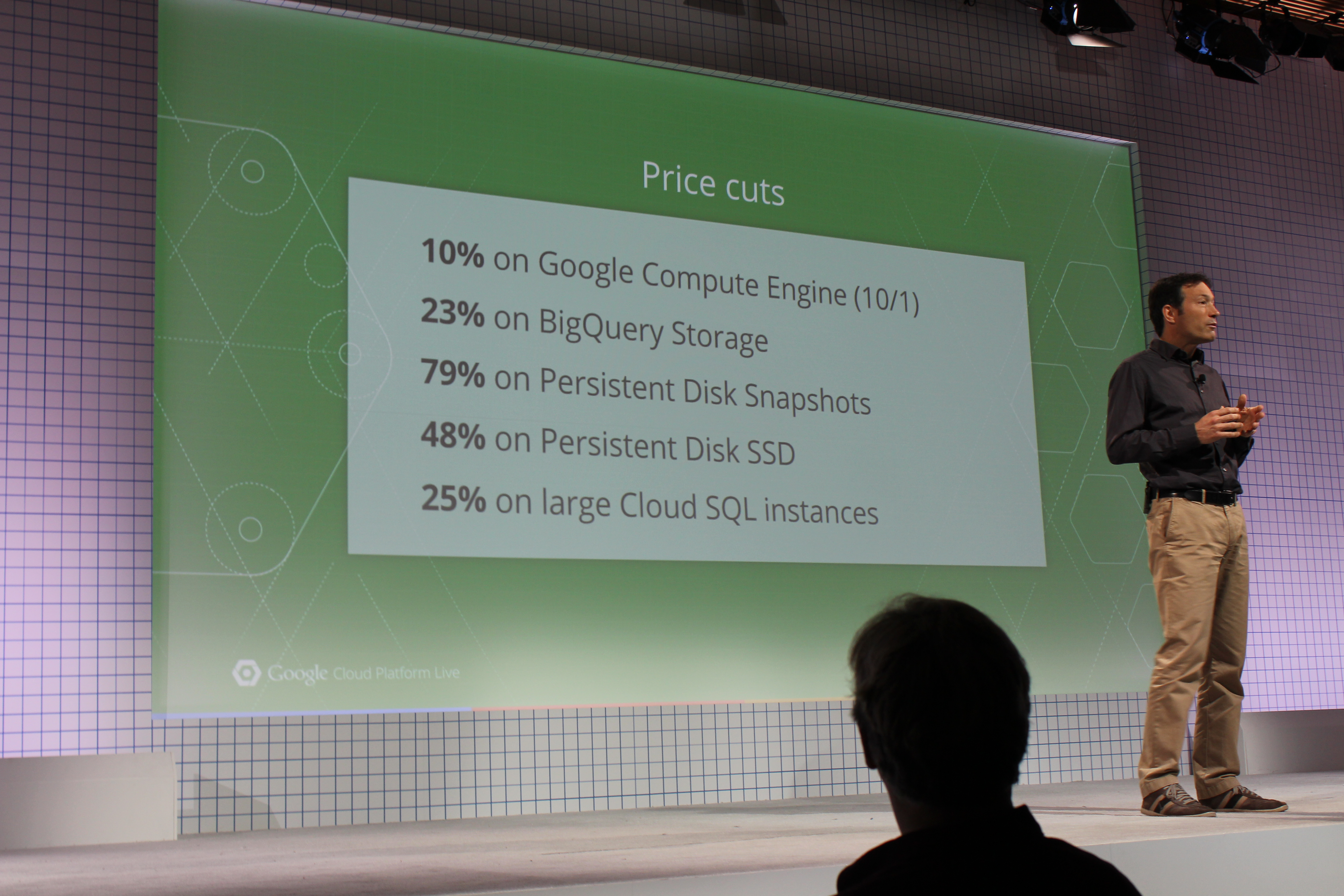 Joerg Helig, ?VP Engineering, Cloud Developer Experience at Google, announces Google Cloud price cuts onstage at Google Cloud Platform.