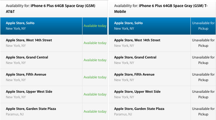 iphone-6-plus-availability-apple-store