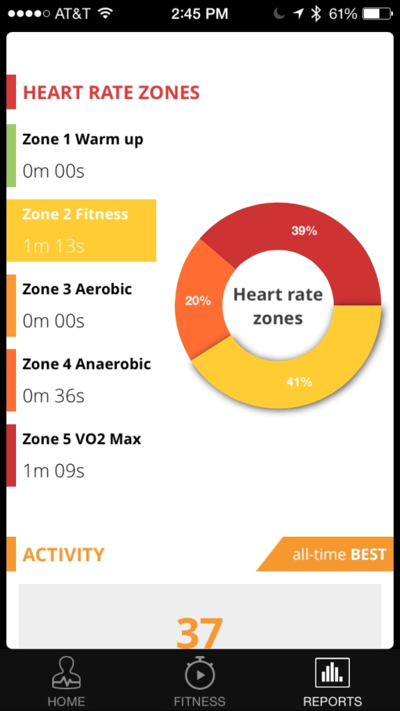 how to work our my heart rate zones