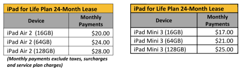 Sprint iPad for life pricing