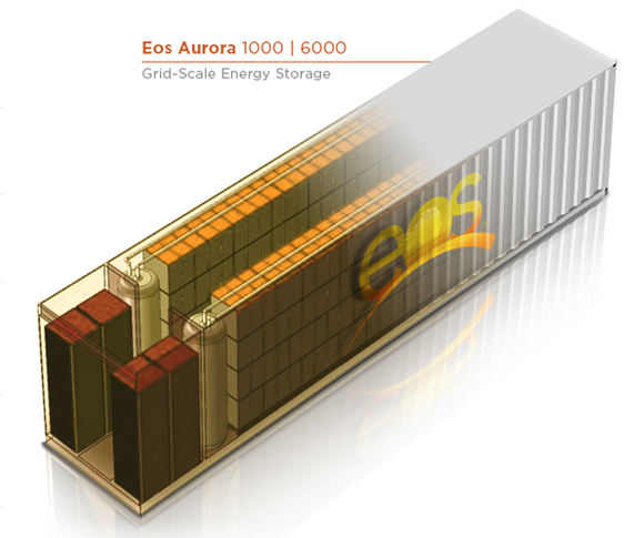 Eos Energy Aurora grid battery
