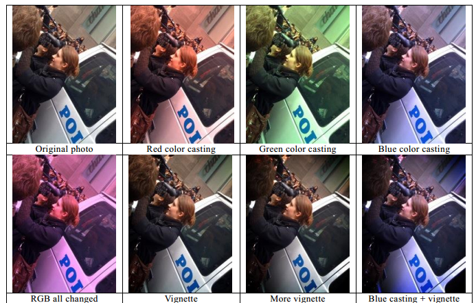 A sample of the effects Baidu used to augment images.