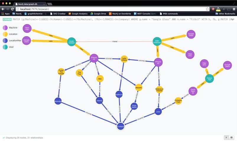 Neo4j browser screenshot