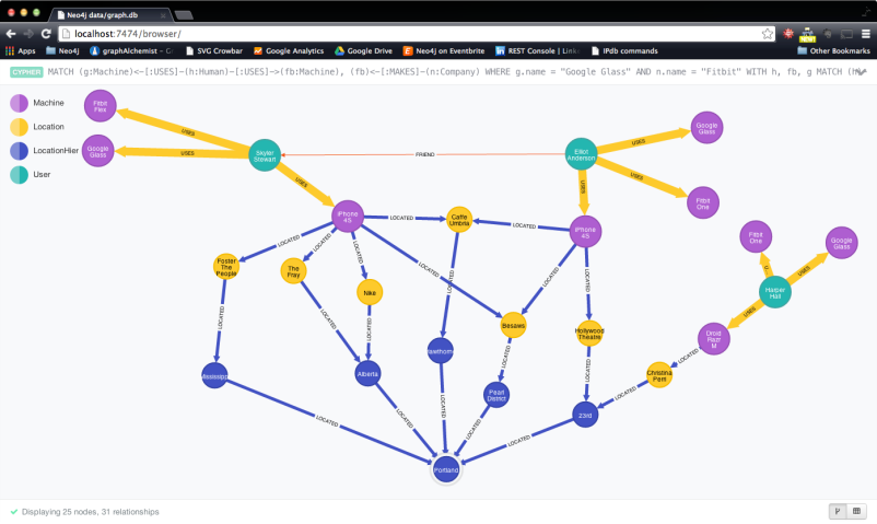 Neo4j browser screenshot