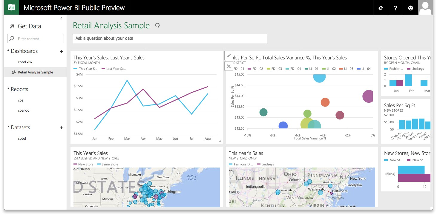 A screenshot from a sample PowerBI dashboard.