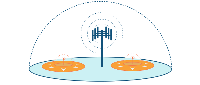A diagram from Qualcomm showing small cells under the umbrella of a macro-cell