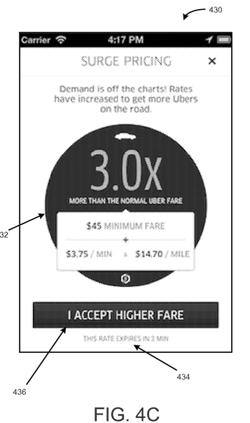 Uber surge pricing screenshot