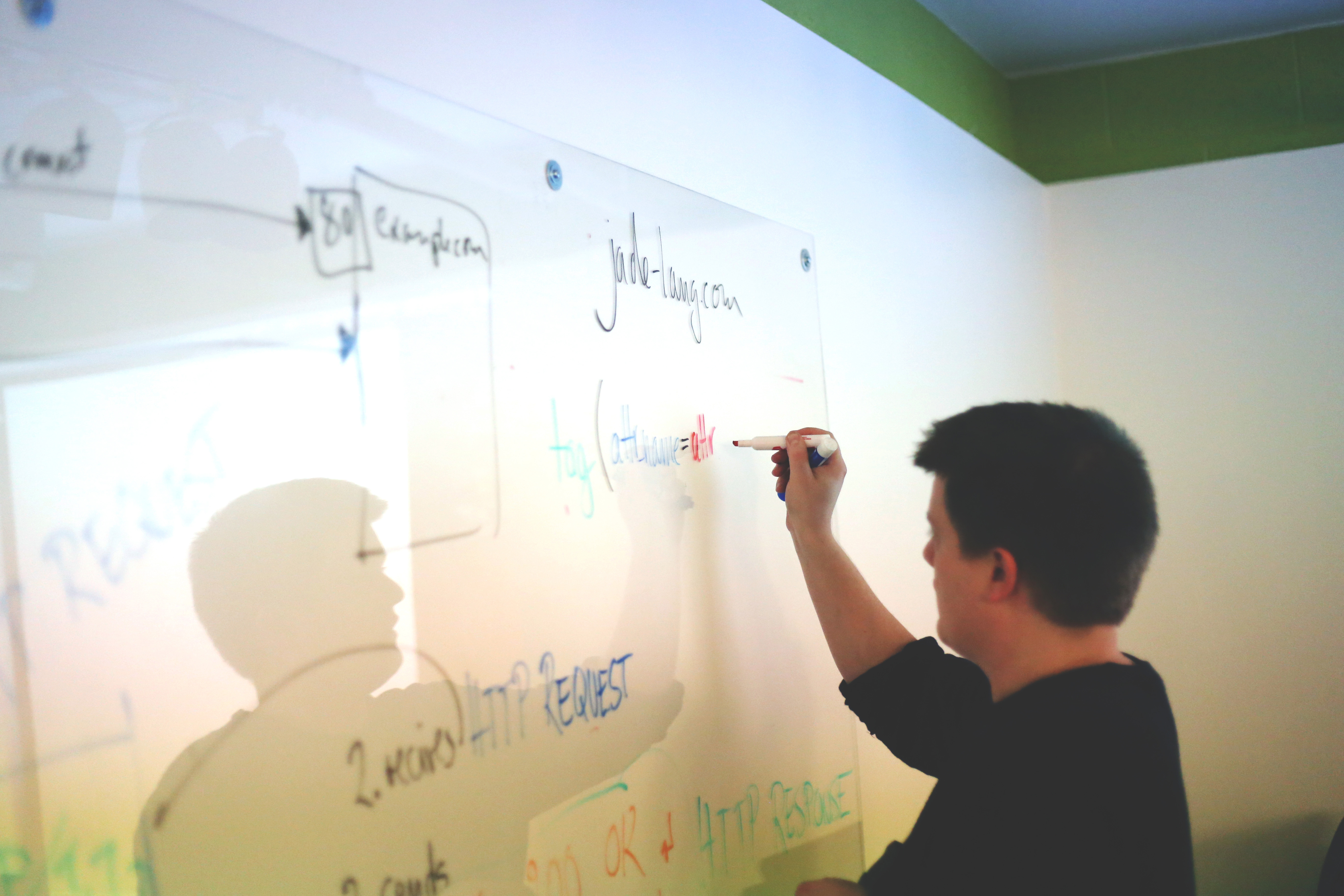 Startup brainstorming white board