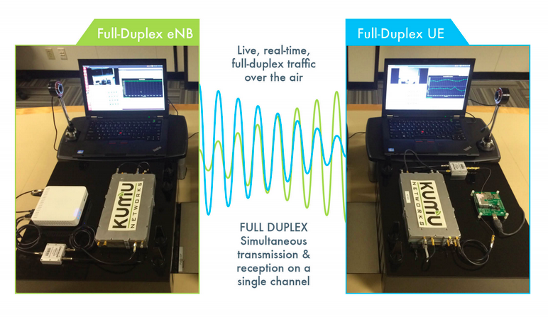 Full Duplex demo